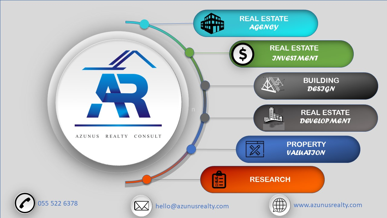 Azunus Realty Consult: your trusted Real Estate partner